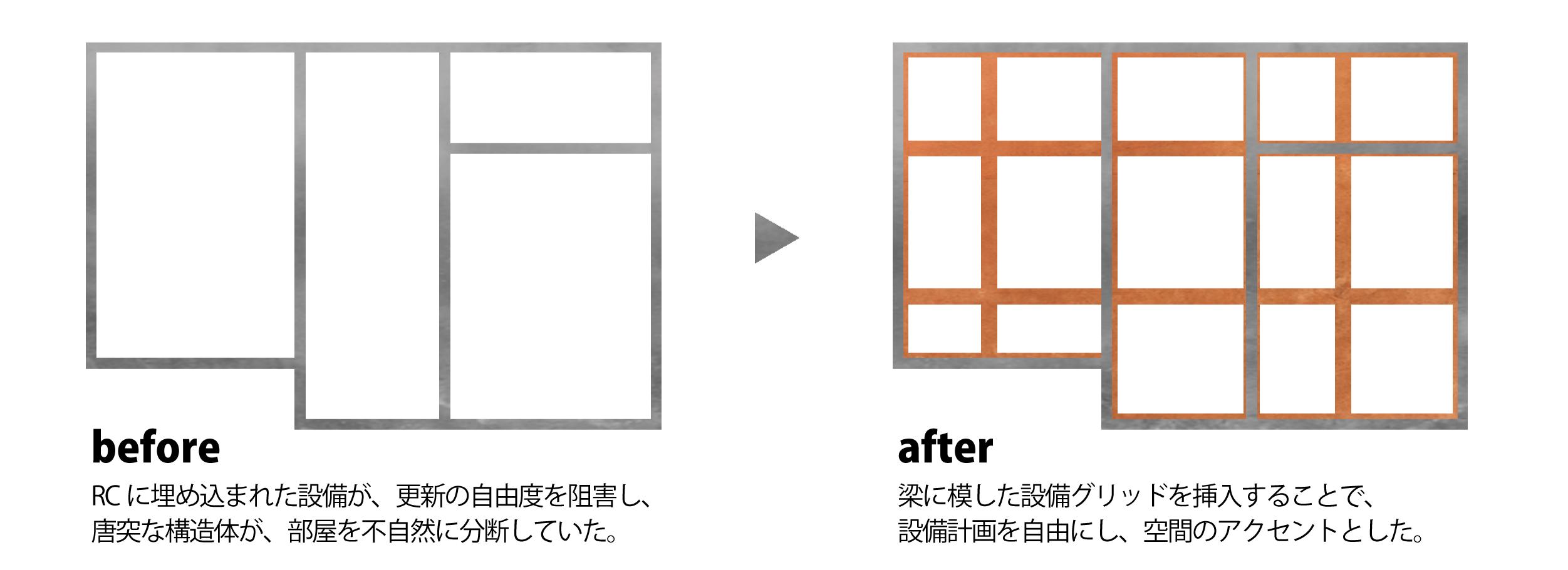 RoD-house_diagram